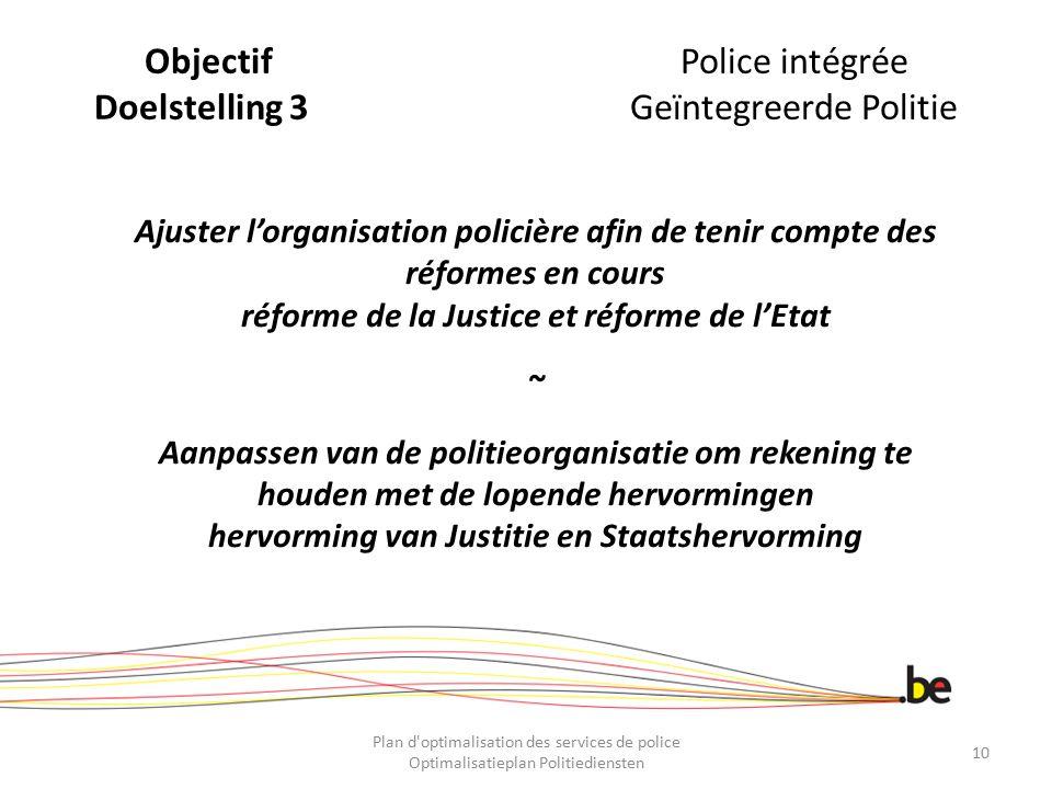 Objectif Police intégrée Doelstelling 3 Geïntegreerde Politie