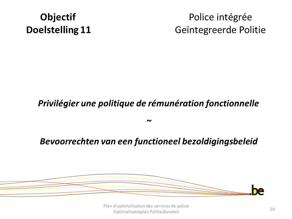 Objectif Police intégrée Doelstelling 11 Geïntegreerde Politie