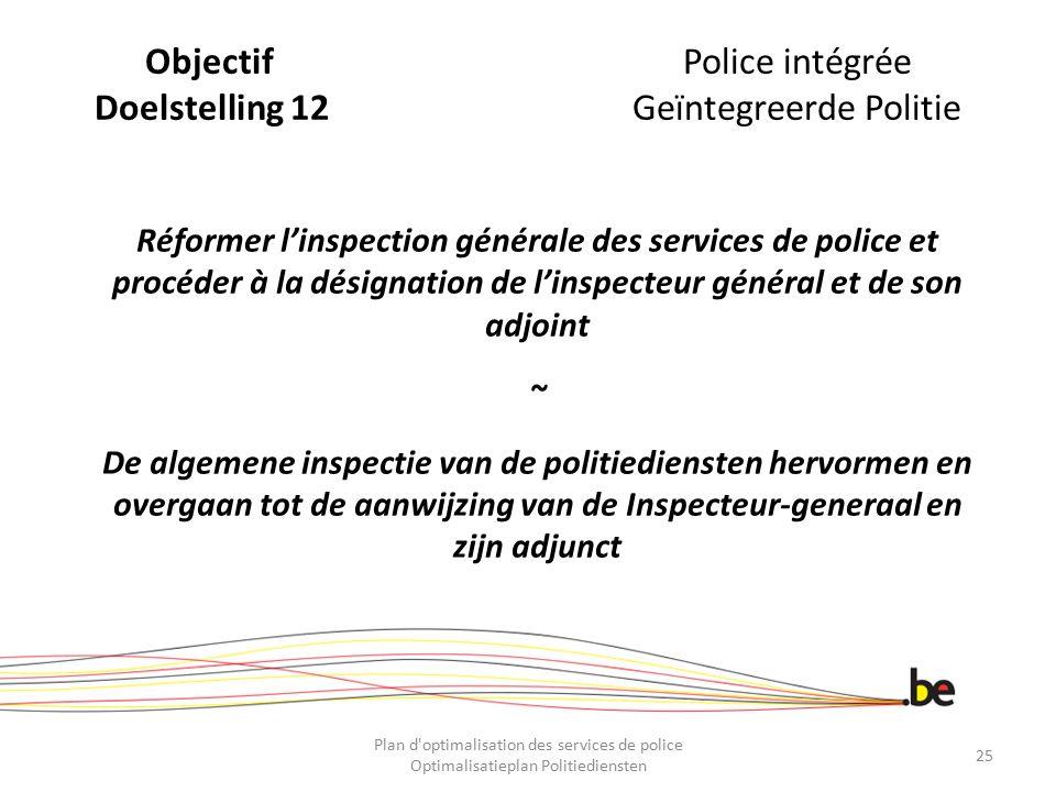 Objectif Police intégrée Doelstelling 12 Geïntegreerde Politie