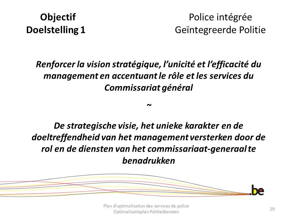 Objectif Police intégrée Doelstelling 1 Geïntegreerde Politie