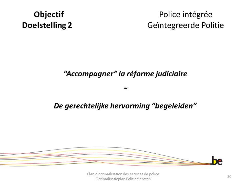 Objectif Police intégrée Doelstelling 2 Geïntegreerde Politie