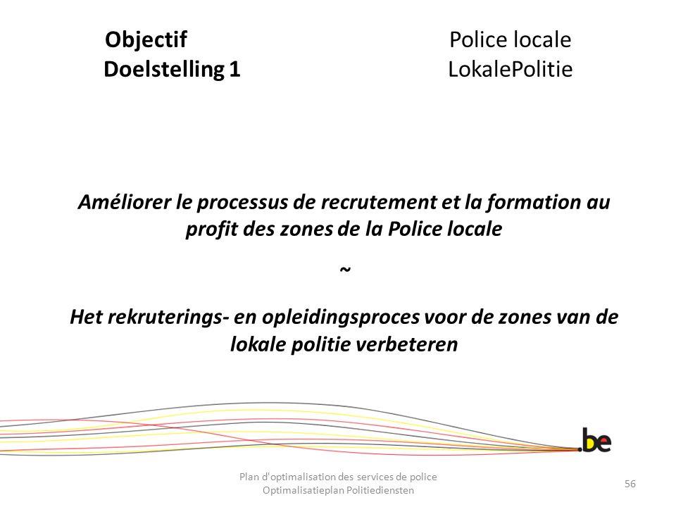 Objectif Police locale Doelstelling 1 LokalePolitie