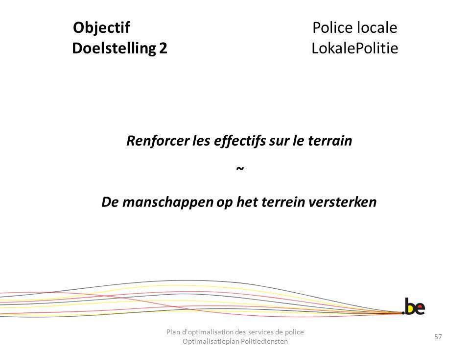 Objectif Police locale Doelstelling 2 LokalePolitie