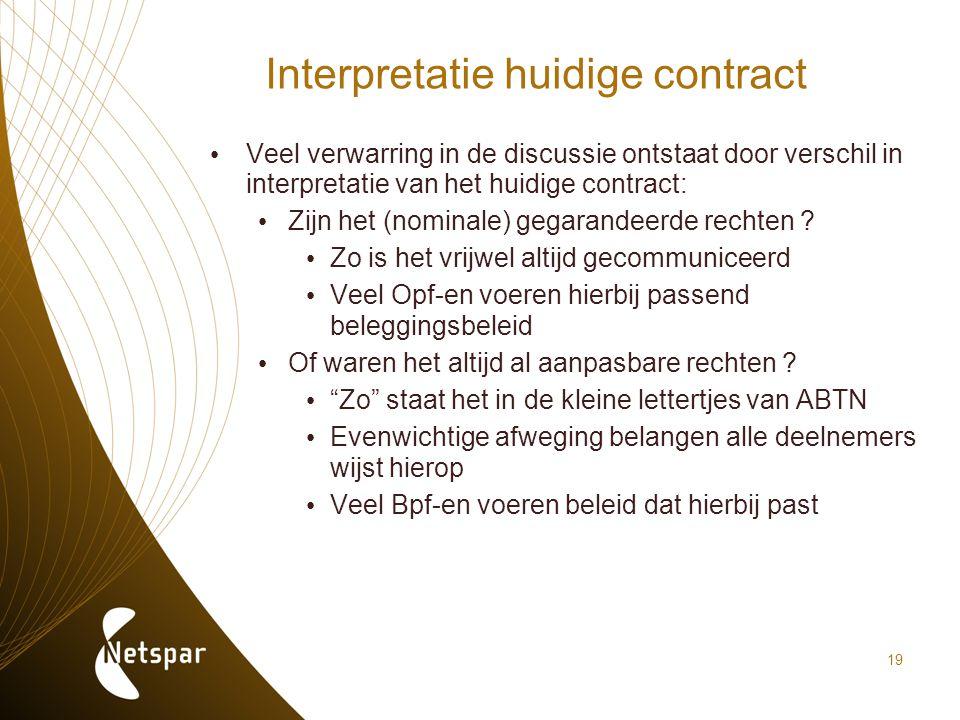 Interpretatie huidige contract