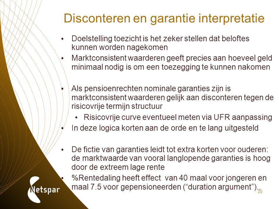Disconteren en garantie interpretatie