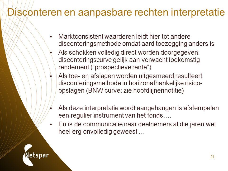 Disconteren en aanpasbare rechten interpretatie