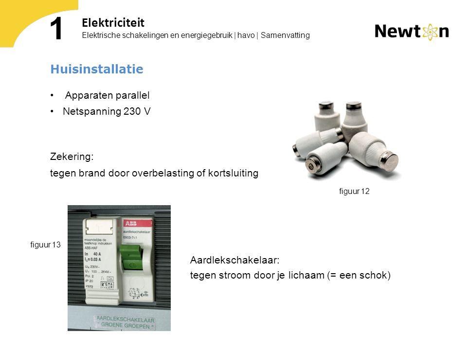 1 Elektriciteit Huisinstallatie Apparaten parallel Netspanning 230 V