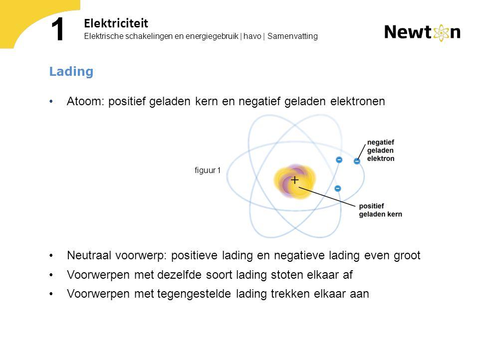 1 Elektriciteit. Elektrische schakelingen en energiegebruik | havo | Samenvatting. Lading.