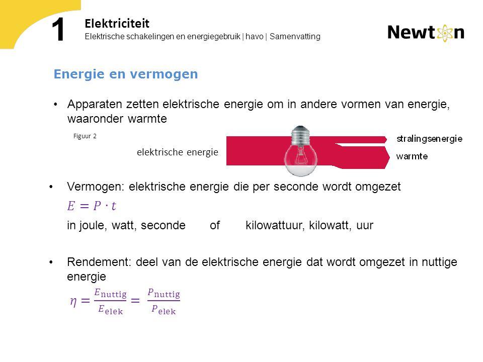 1 Elektriciteit 𝜂= 𝐸 nuttig 𝐸 elek = 𝑃 nuttig 𝑃 elek