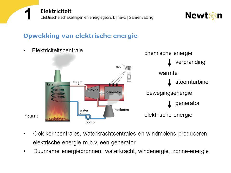 1 Elektriciteit Opwekking van elektrische energie