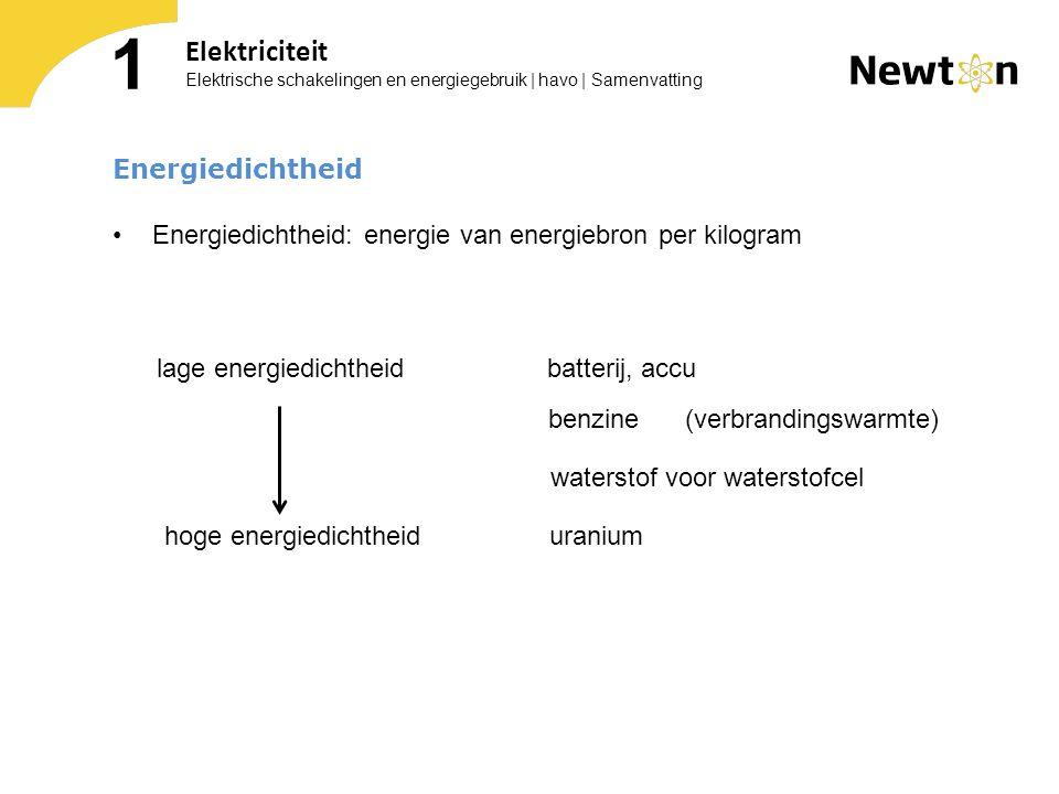 1 Elektriciteit Energiedichtheid