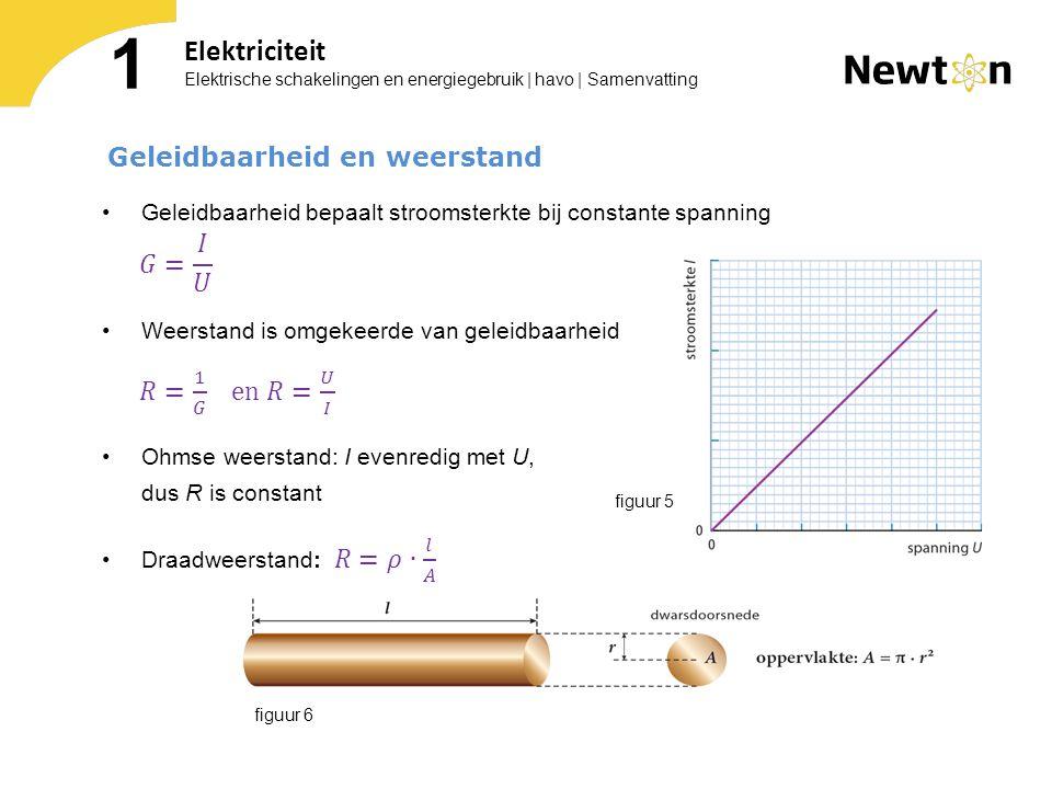 1 Elektriciteit 𝐺= 𝐼 𝑈 𝑅= 1 𝐺 en 𝑅= 𝑈 𝐼