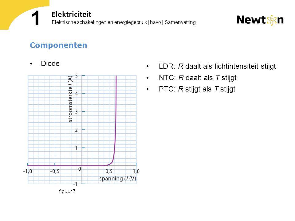 1 Elektriciteit Componenten Diode