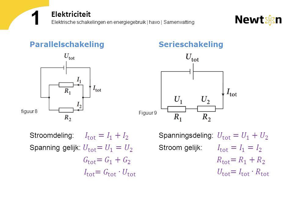 1 Elektriciteit 𝐺 tot = 𝐺 1 + 𝐺 2 𝐼 tot = 𝐺 tot ∙ 𝑈 tot
