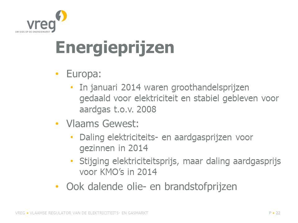 Energieprijzen Europa: Vlaams Gewest: