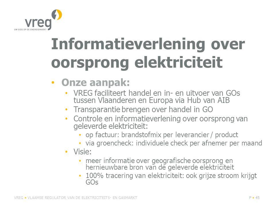 Informatieverlening over oorsprong elektriciteit