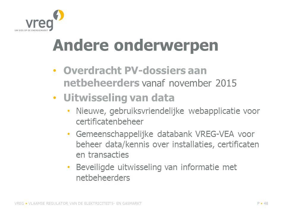 Andere onderwerpen Overdracht PV-dossiers aan netbeheerders vanaf november 2015. Uitwisseling van data.
