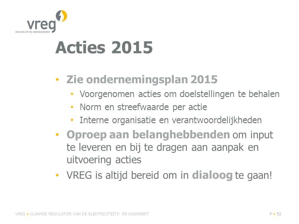 Acties 2015 Zie ondernemingsplan 2015