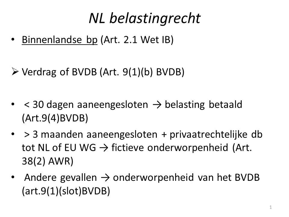 NL belastingrecht Binnenlandse bp (Art. 2.1 Wet IB)