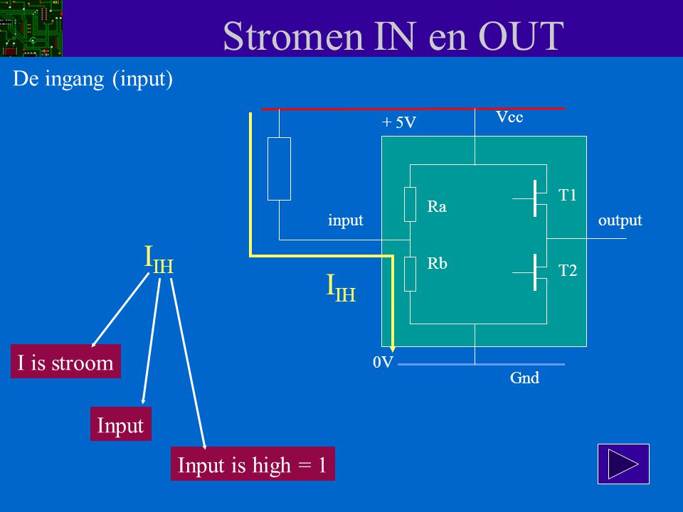 Stromen IN en OUT IIH IIH De ingang (input) I is stroom Input