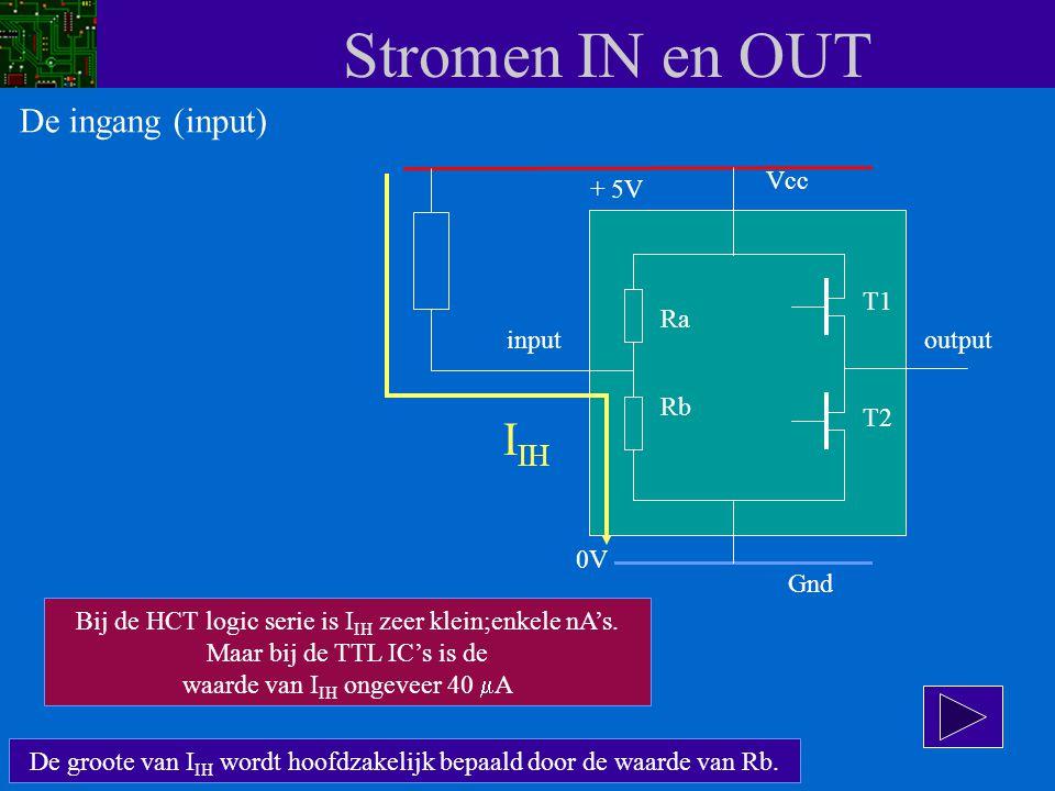 Stromen IN en OUT IIH De ingang (input) Vcc + 5V T1 Ra input output Rb