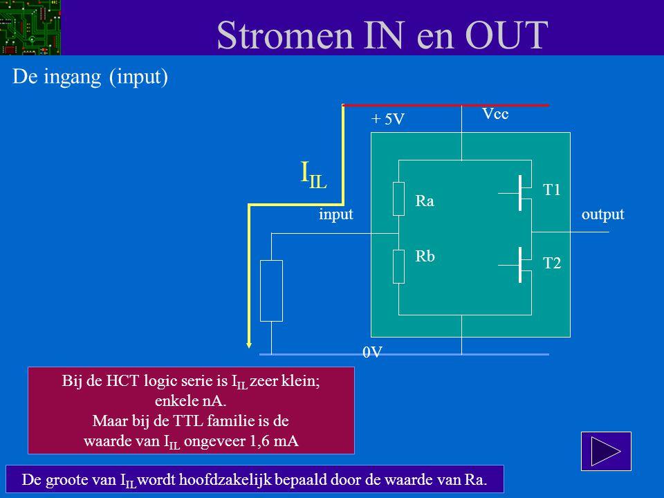 Stromen IN en OUT IIL De ingang (input) Vcc + 5V T1 Ra input output Rb
