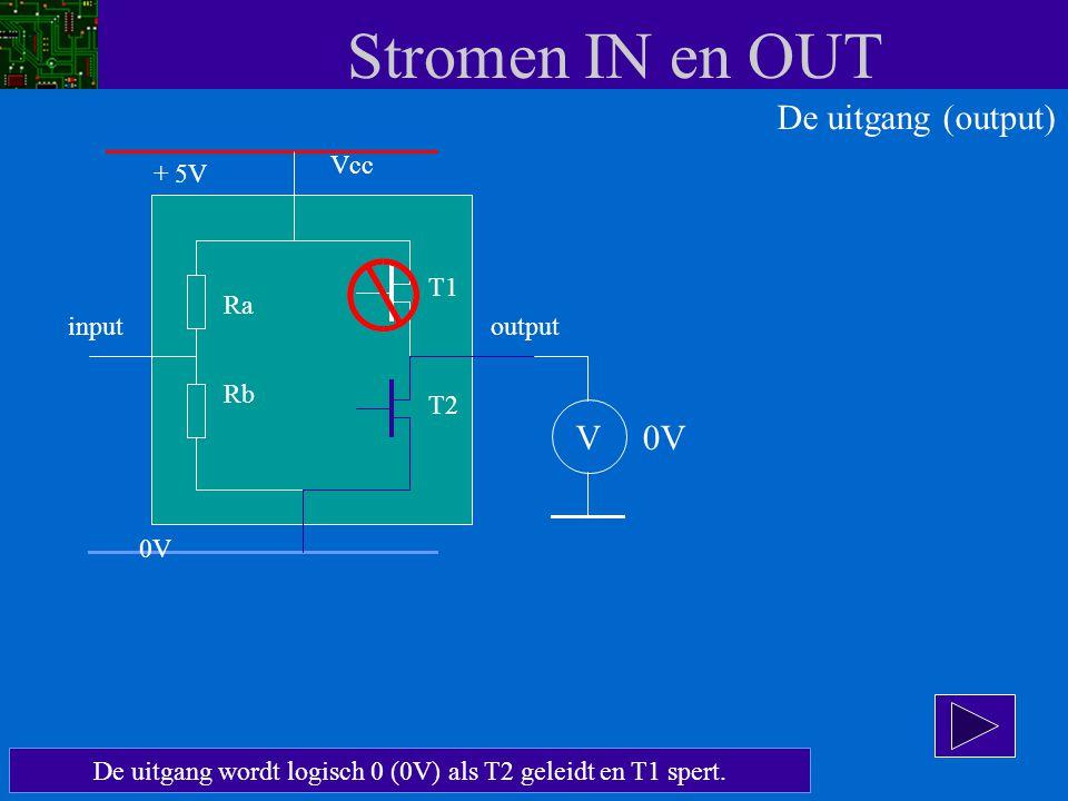 De uitgang wordt logisch 0 (0V) als T2 geleidt en T1 spert.