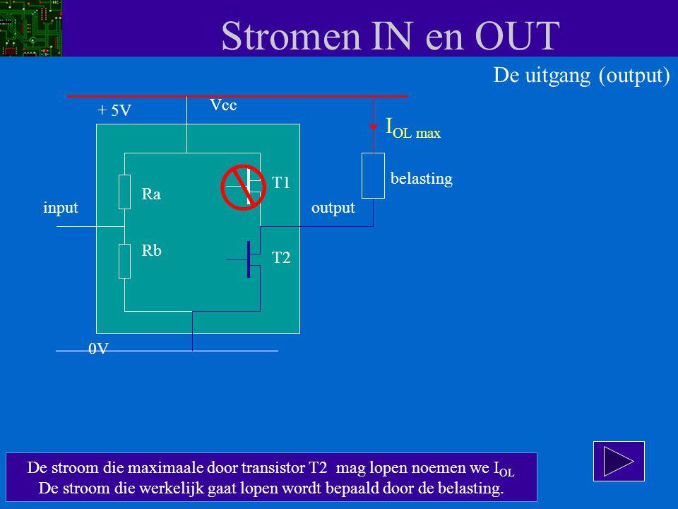 Stromen IN en OUT De uitgang (output) IOL max Vcc + 5V belasting T1 Ra