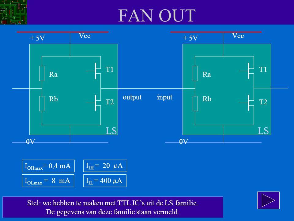 FAN OUT LS LS Vcc Vcc + 5V + 5V T1 T1 Ra Ra output input Rb Rb T2 T2