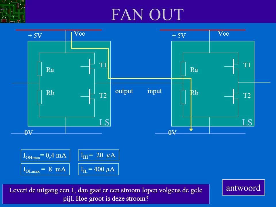 FAN OUT LS LS antwoord Vcc Vcc + 5V + 5V T1 T1 Ra Ra output input Rb