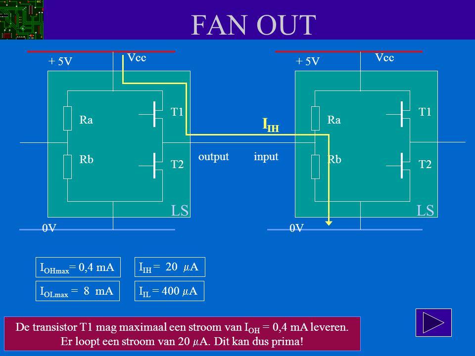 FAN OUT IIH LS LS Vcc Vcc + 5V + 5V T1 T1 Ra Ra output input Rb Rb T2