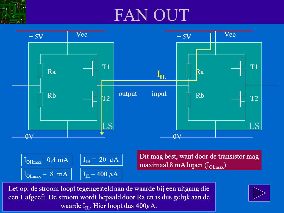 FAN OUT IIL LS LS Vcc Vcc + 5V + 5V T1 T1 Ra Ra output input Rb Rb T2