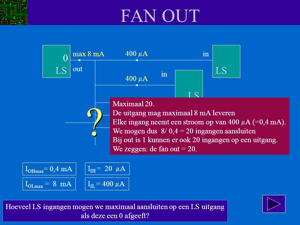 FAN OUT LS LS LS max 8 mA 400 mA in out in 400 mA Maximaal 20.