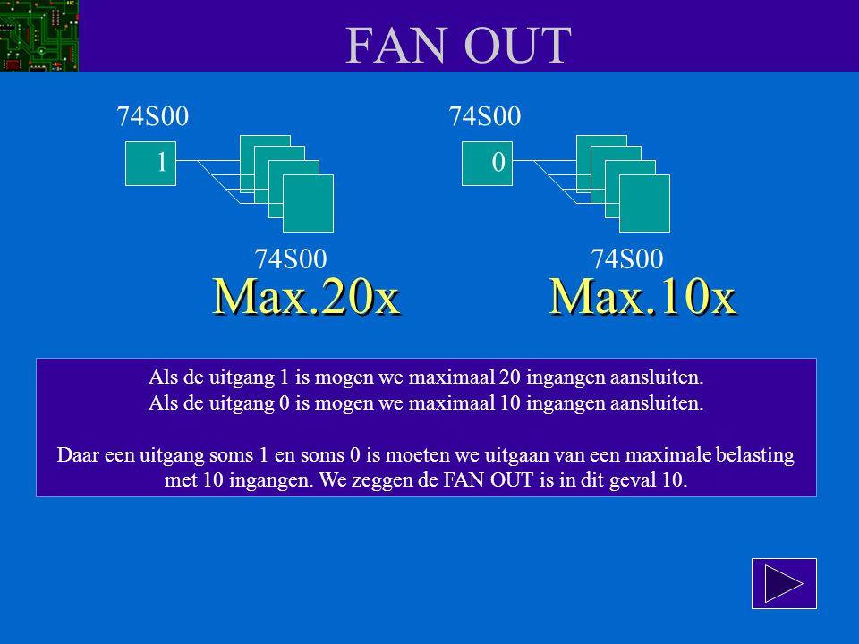 FAN OUT 74S00. 74S00. 1. 74S00. 74S00. Max.20x. Max.10x. Als de uitgang 1 is mogen we maximaal 20 ingangen aansluiten.