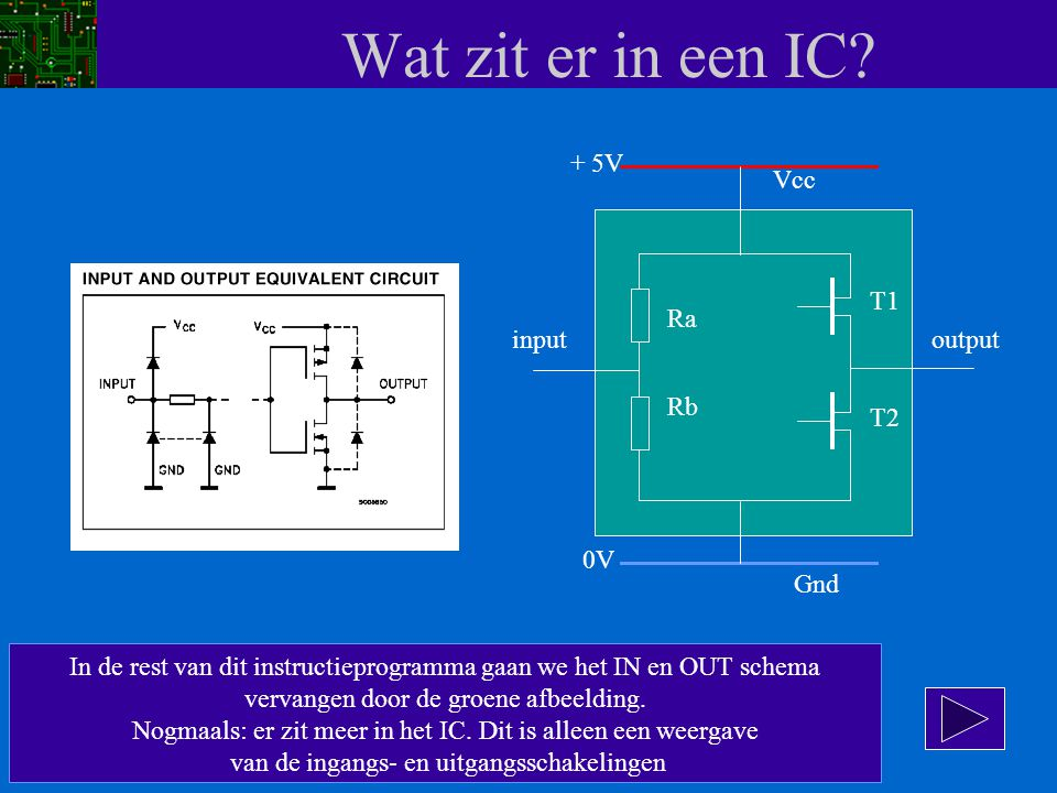Wat zit er in een IC + 5V Vcc T1 Ra input output Rb T2 0V Gnd