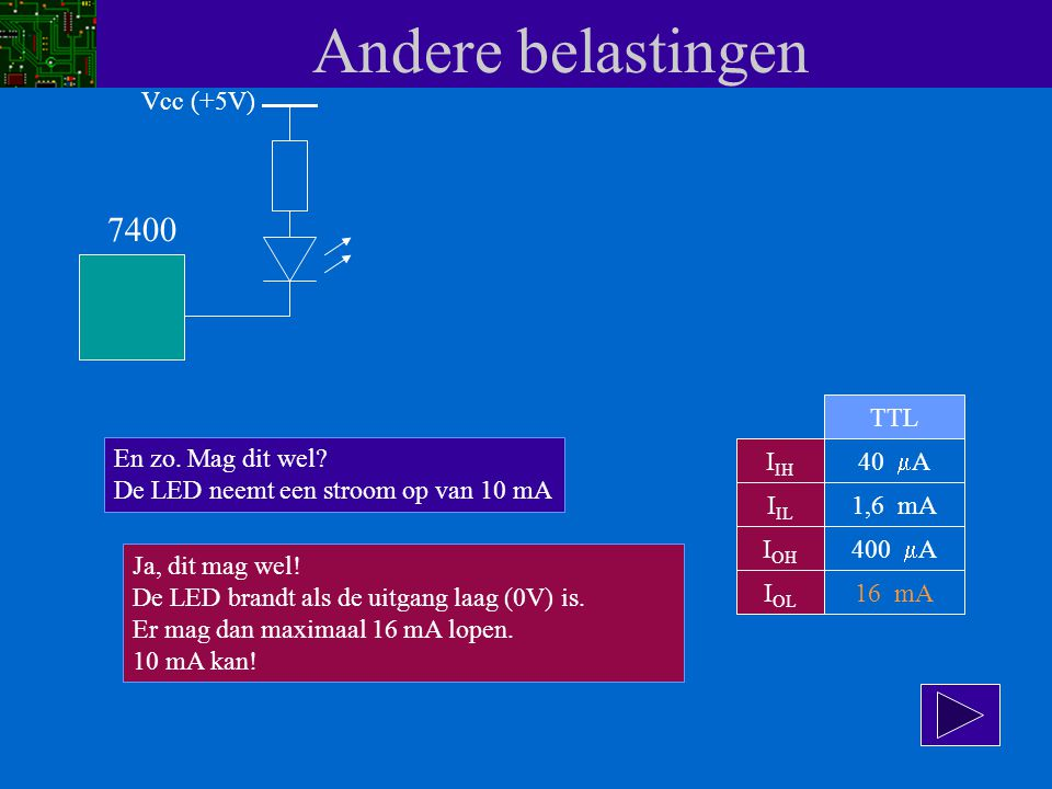 Andere belastingen 7400 Vcc (+5V) TTL