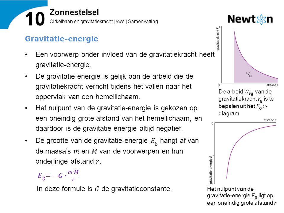 10 Zonnestelsel Gravitatie-energie
