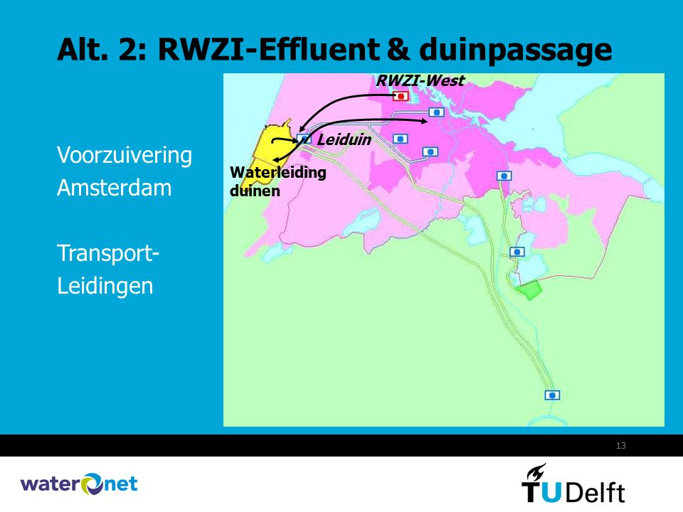 Alt. 2: RWZI-Effluent & duinpassage