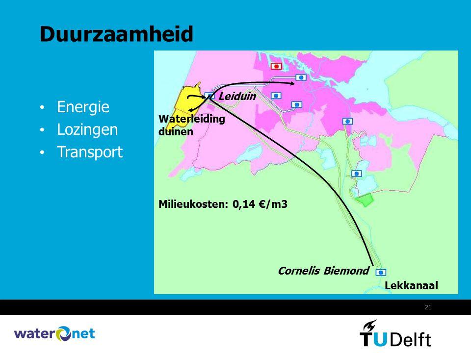 Duurzaamheid Energie Lozingen Transport Leiduin Waterleiding duinen