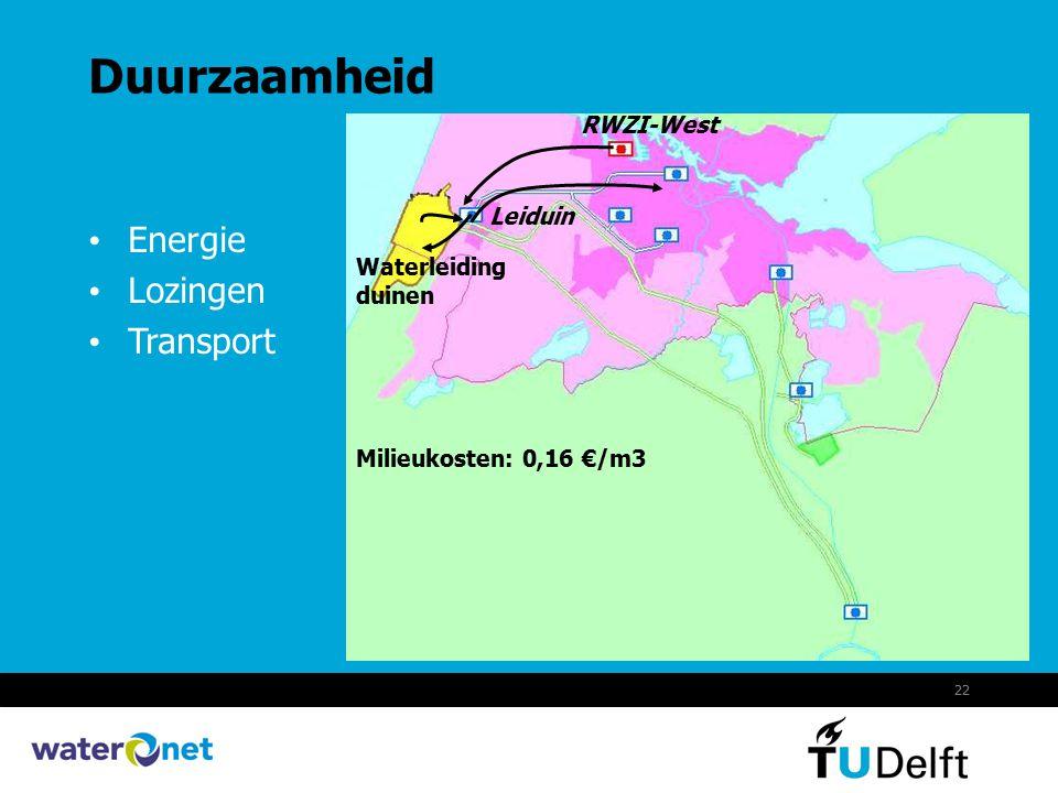 Duurzaamheid Energie Lozingen Transport RWZI-West Leiduin