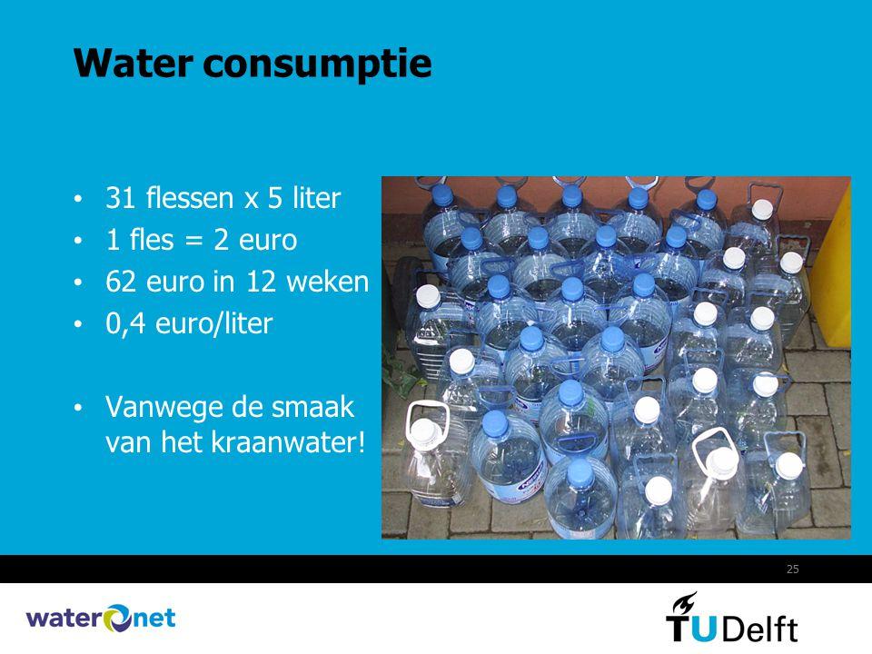 Water consumptie 31 flessen x 5 liter 1 fles = 2 euro