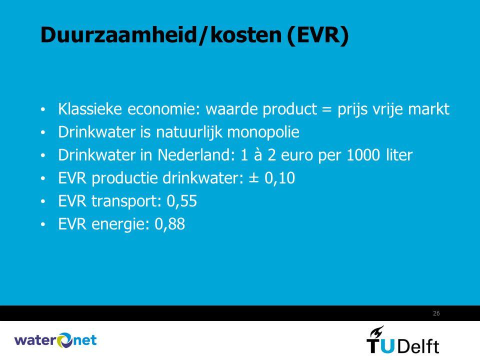 Duurzaamheid/kosten (EVR)