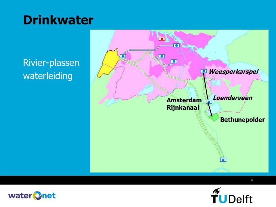 Drinkwater Rivier-plassen waterleiding Weesperkarspel Loenderveen