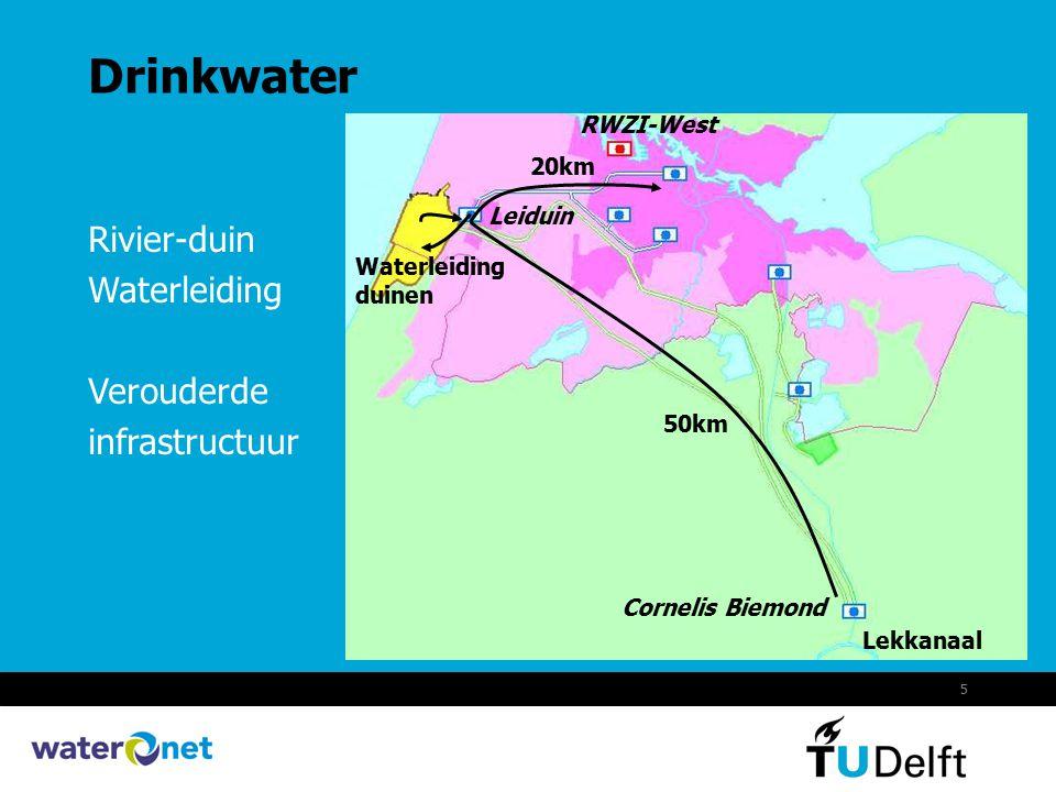 Drinkwater Rivier-duin Waterleiding Verouderde infrastructuur