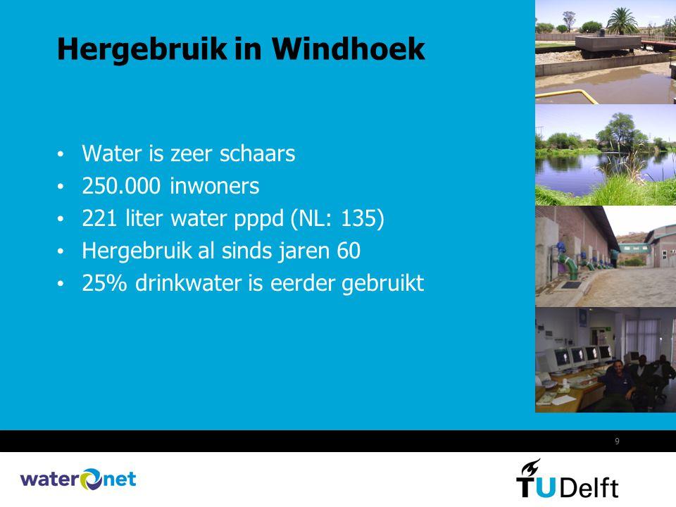Hergebruik in Windhoek