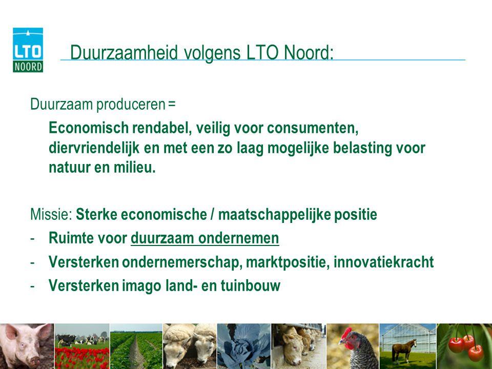Duurzaamheid volgens LTO Noord: