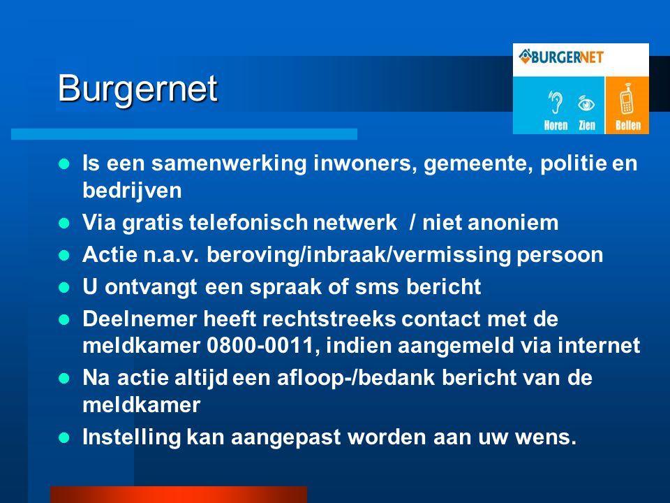 Burgernet Is een samenwerking inwoners, gemeente, politie en bedrijven