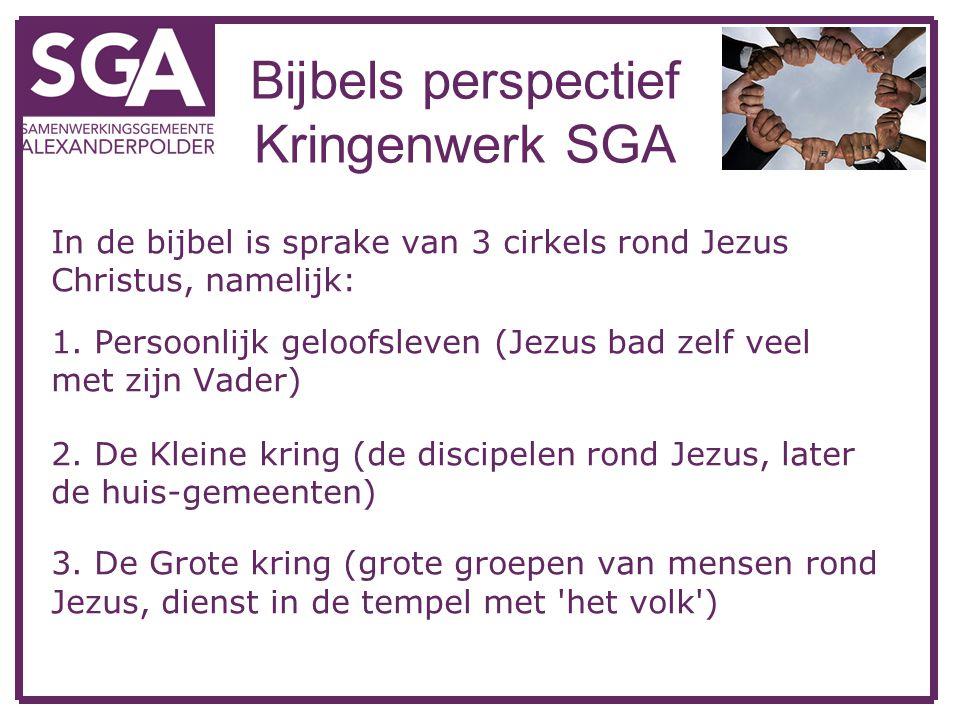 Bijbels perspectief Kringenwerk SGA