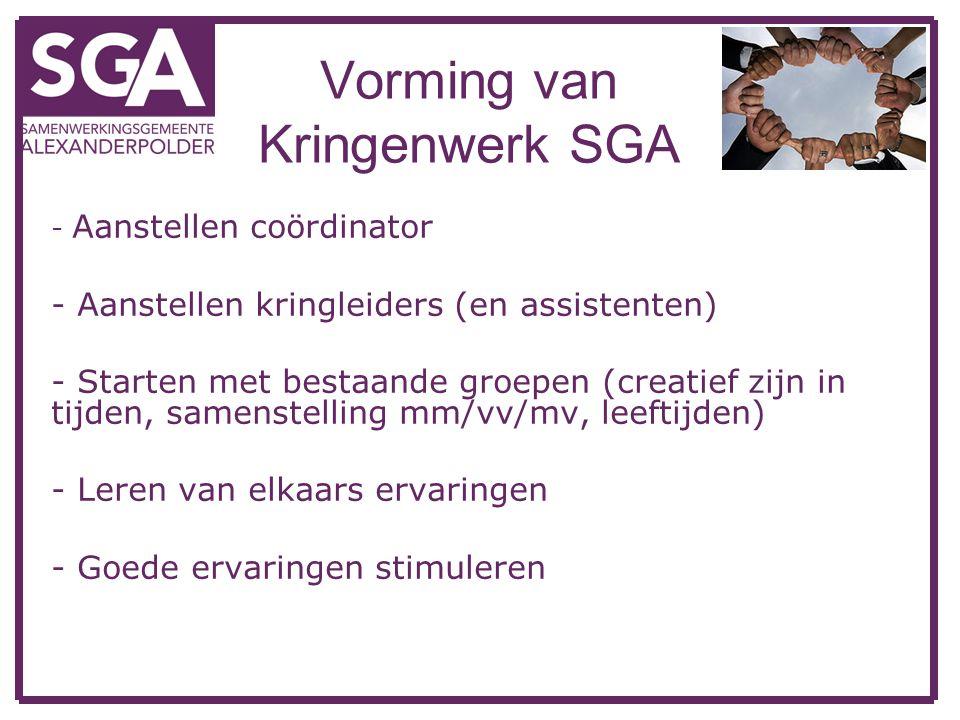 Vorming van Kringenwerk SGA