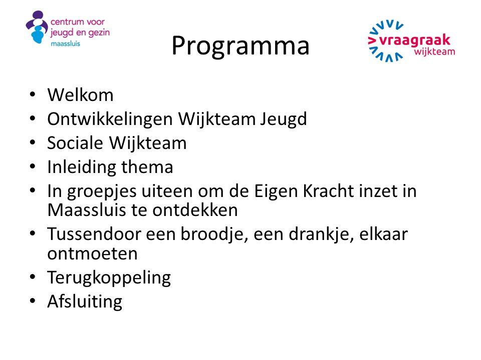 Programma Welkom Ontwikkelingen Wijkteam Jeugd Sociale Wijkteam